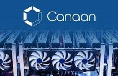 Canaan Creative несет потери