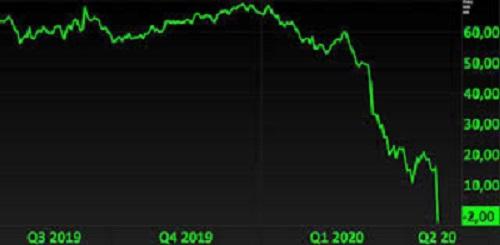 событие, потрясшее рынок