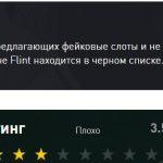 Flint Casino: как вернуть свои деньги? Обзор официального сайта, отзывы игроков