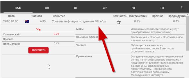 BitFXMarkets обзор новостей и прогноз
