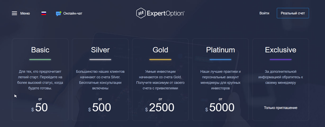 ExpertOption типы счетов.