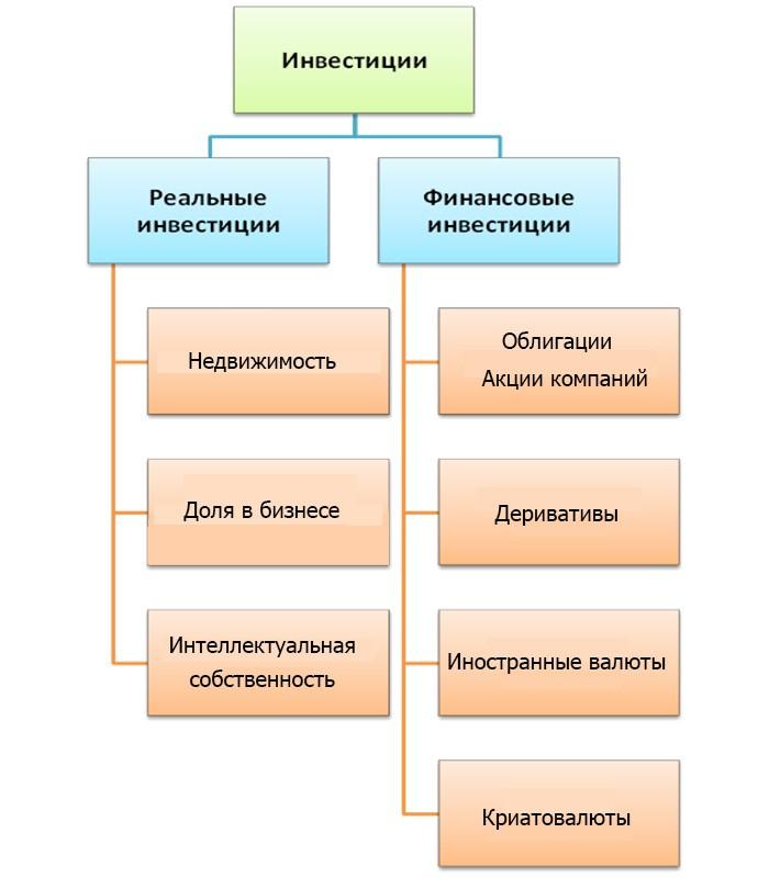 tradeallcrypto платформы