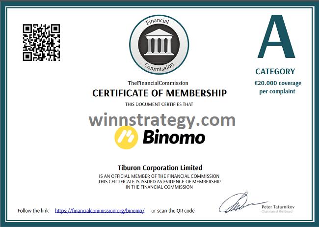 Международная Финансовая Комиссия Binomo