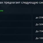 Бонусы от брокера Финмакс