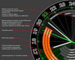 торговые часы биржи бинарными опционами