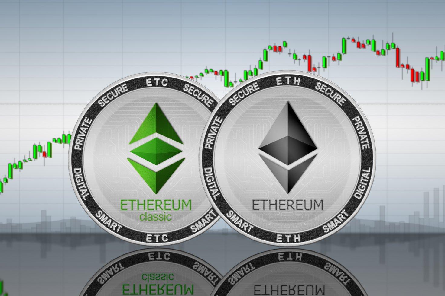 Форекс против крипто-валютной торговли, Объяснено