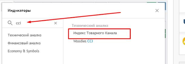индикатор бинарных опционов cci