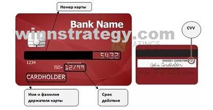 как снять деньги у брокера бинарных опционов и форекс верификация кредитной карты