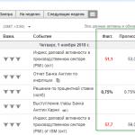 Бинарные опционы и Форекс торговля на Новостях не работает