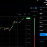 Marketssoft как открыть счет
