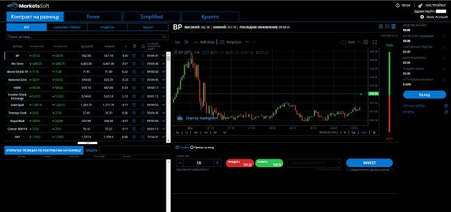 marketssoft - одна из лучших торговых платформ для трейдинга форекс и другими активами
