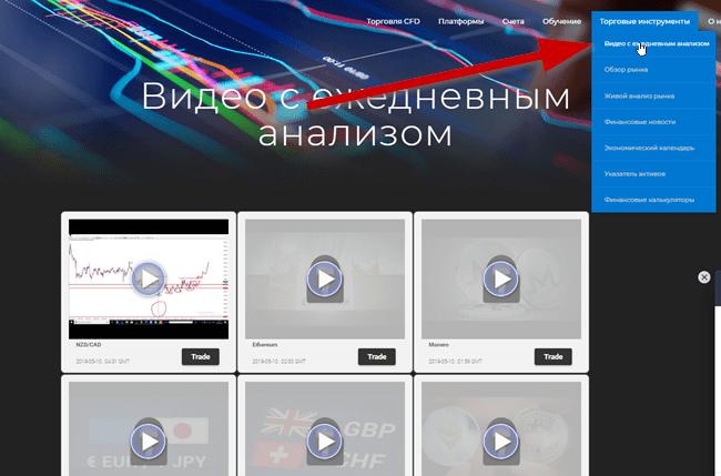 Видео обзор рынка от marketssoft