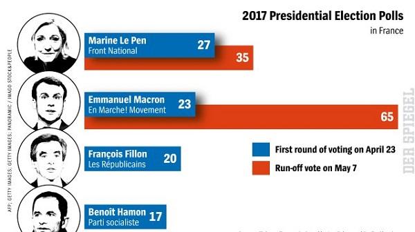 новости бинарные опционы франция выборы