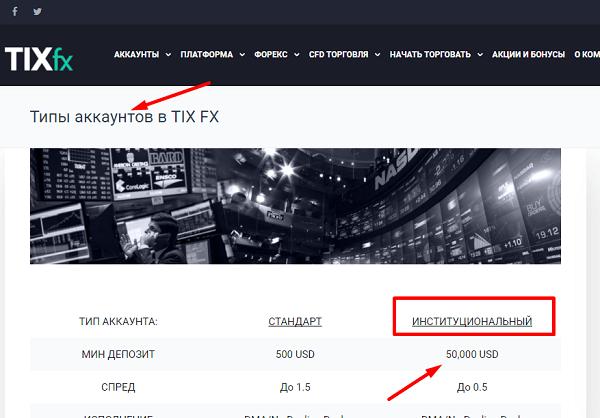 Tixfx полный обзор брокера
