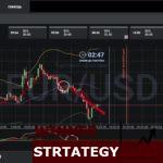 Стратегия опционов 5 минут «Topping»