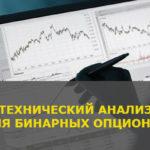 Технический анализ – как стабильно зарабатывать на бинарных опционах