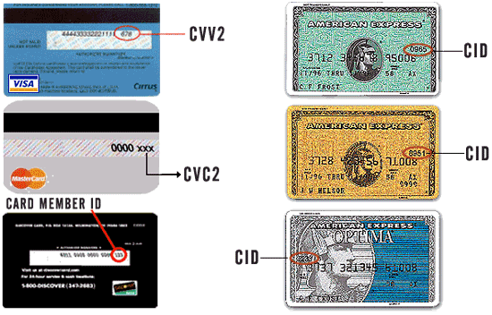 верификация кредитной карты у брокера бинарных опционов и форекс